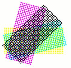 Rasterung der Druckplatten bei einem Vierfarbbild